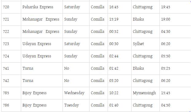 Comilla Train Schedule